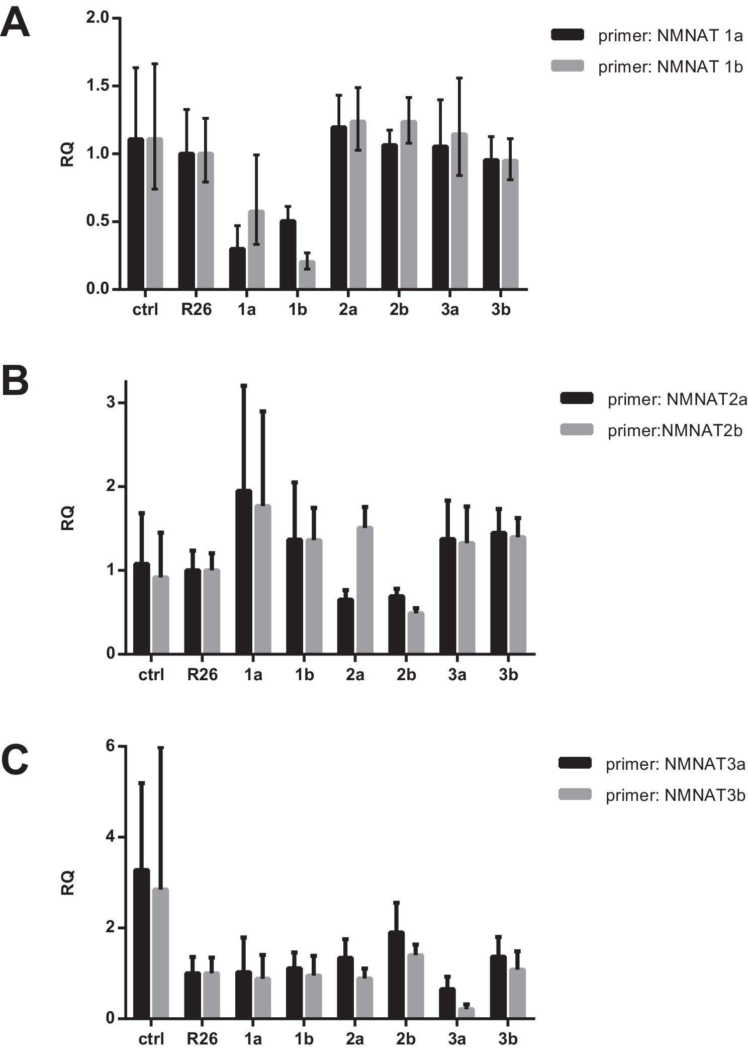 Figures and data in Nicotinamide adenine dinucleotide is